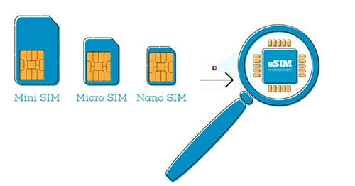 What is eSIM ? What's the Advantages and disadvantages of it ?