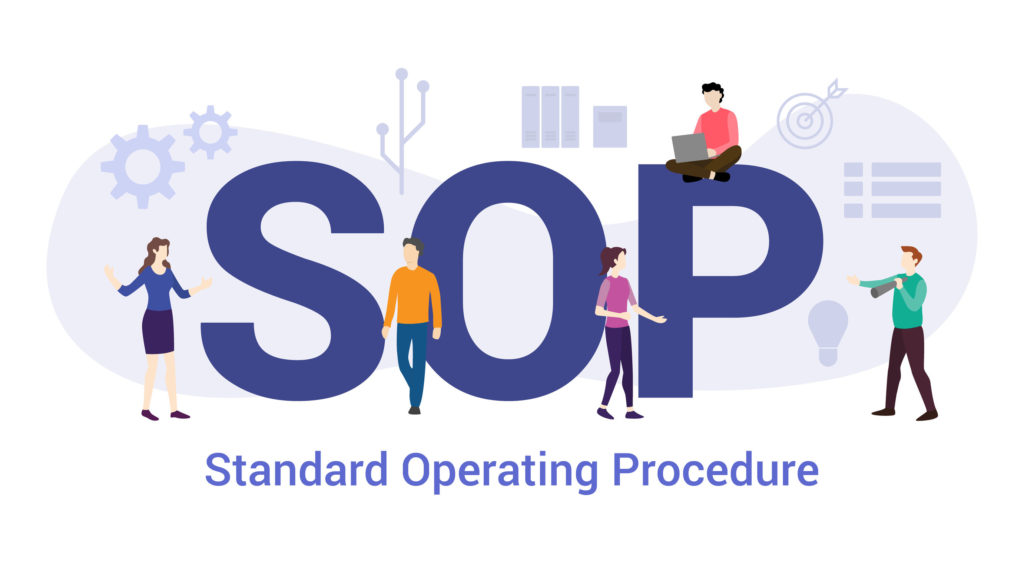 SOP Full Form: What is SOP?