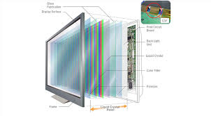 LCD Full Form: What is LCD?